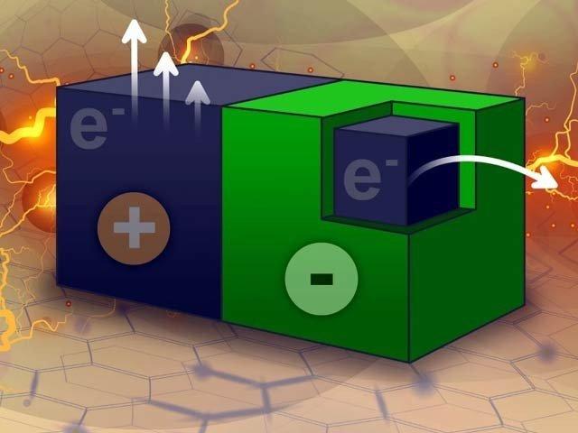 تصویر میں ایک نئی قسم کا جنیریٹر نمایاں ہیں جو میں نیلے رنگ میں کاربن نینوٹیوبس نمایاں ہیں جنہیں سبز ٹیفلون میں لپیٹا گیا ہے۔ جیسے ہی انہیں محلول میں ڈالا جاتا ہے یہ بجلی کی افزائش شروع کردیتے ہیں۔ فوٹو: ایم آئی ٹی